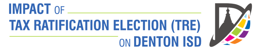 Impact of Tax Ratification Election (TRE) on Denton ISD