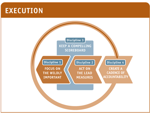 importance discipline leadership process The why, what, and how of management innovation ge brought management discipline to the chaotic process of and produce a seismic shift in industry leadership.